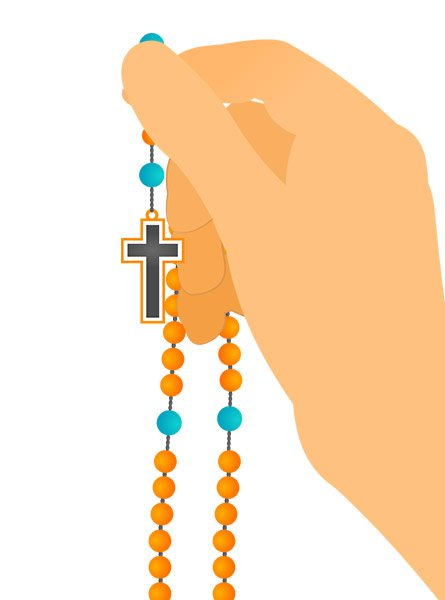 First mystery rosary